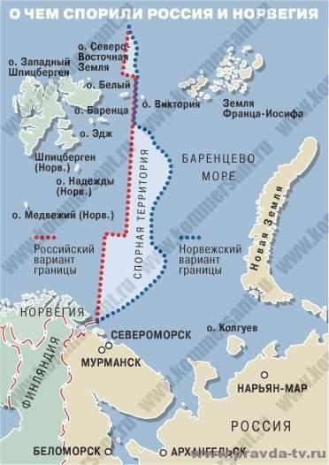 Картинки по запросу медведев и столтенберг подписывают Баренцево море